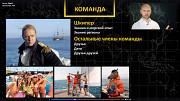 Организация прямых эфиров | Bitlook On Air Київ