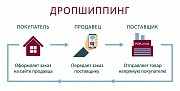 Предлагаем работу по системе дропшиппинг Киев